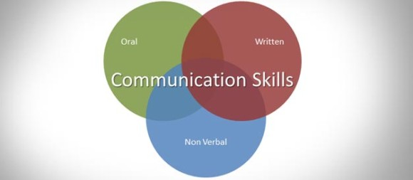 promote effective communication individuals essays